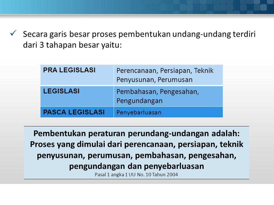 Secara garis besar proses pembentukan undang-undang terdiri dari 3 tahapan besar yaitu: PRA LEGISLASI Perencanaan, Persiapan, Teknik Penyusunan, Perumusan LEGISLASI Pembahasan, Pengesahan, Pengundangan PASCA LEGISLASI Penyebarluasan Pembentukan peraturan perundang-undangan adalah: Proses yang dimulai dari perencanaan, persiapan, teknik penyusunan, perumusan, pembahasan, pengesahan, pengundangan dan penyebarluasan Pasal 1 angka 1 UU No.