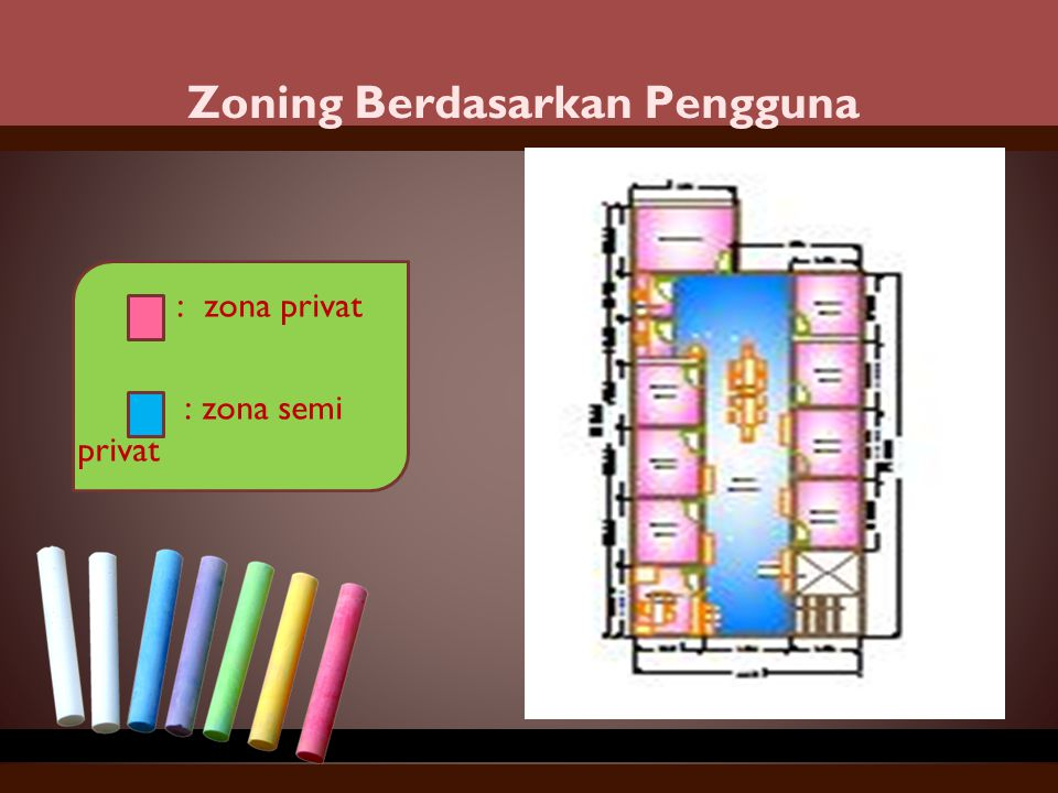 Zoning Berdasarkan Pengguna : zona privat : zona semi privat
