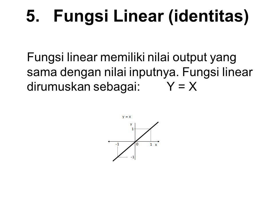5. Fungsi Linear (identitas) Fungsi linear memiliki nilai output yang sama dengan nilai inputnya. Fungsi linear dirumuskan sebagai: Y = X