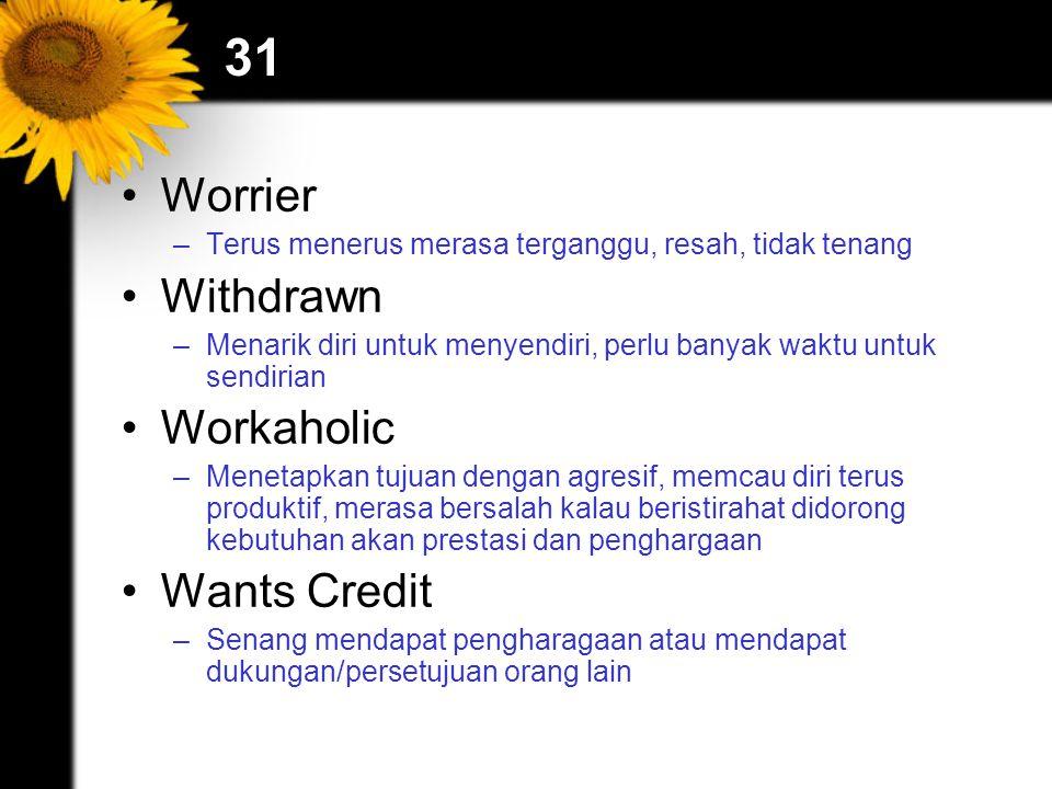 31 Worrier –Terus menerus merasa terganggu, resah, tidak tenang Withdrawn –Menarik diri untuk menyendiri, perlu banyak waktu untuk sendirian Workaholi
