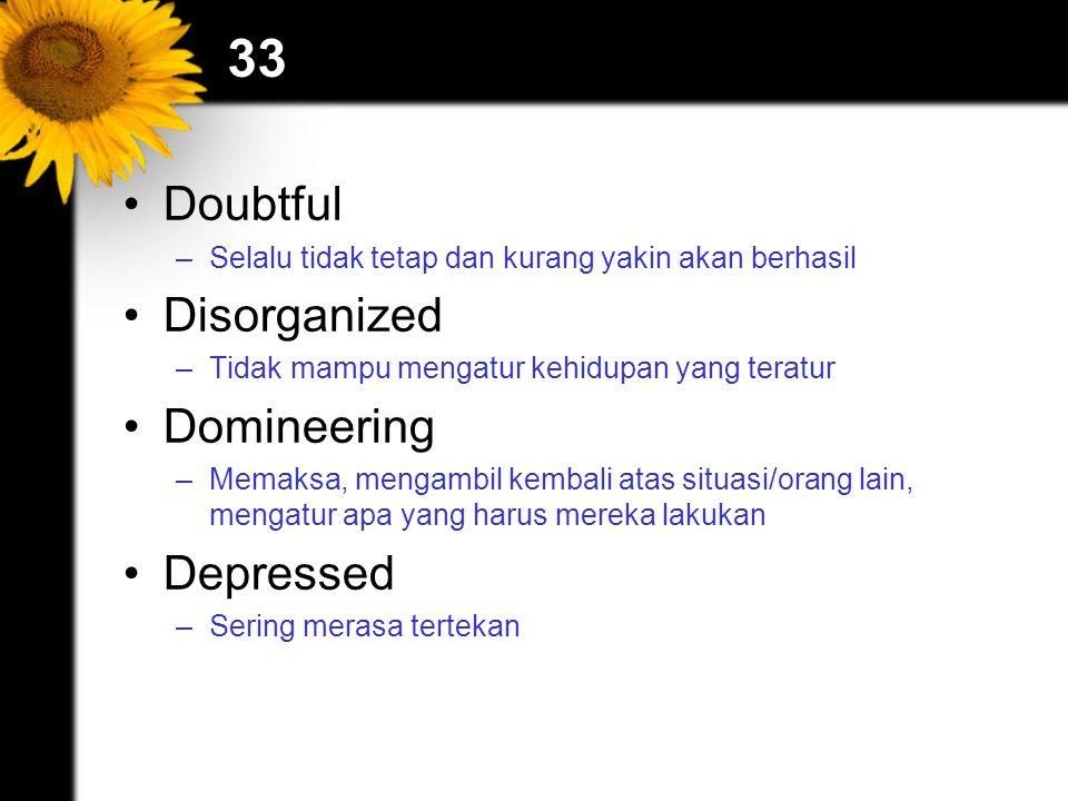 33 Doubtful –Selalu tidak tetap dan kurang yakin akan berhasil Disorganized –Tidak mampu mengatur kehidupan yang teratur Domineering –Memaksa, mengamb