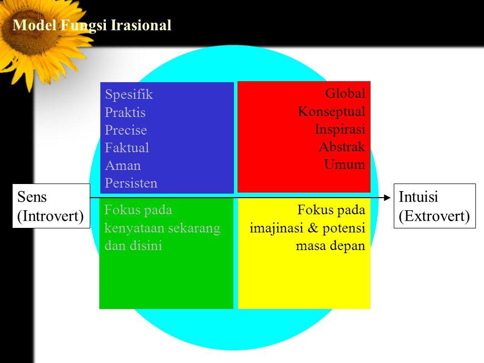 Model Fungsi Irasional Fokus pada imajinasi & potensi masa depan Global Konseptual Inspirasi Abstrak Umum Spesifik Praktis Precise Faktual Aman Persisten Fokus pada kenyataan sekarang dan disini Sens (Introvert) Intuisi (Extrovert)