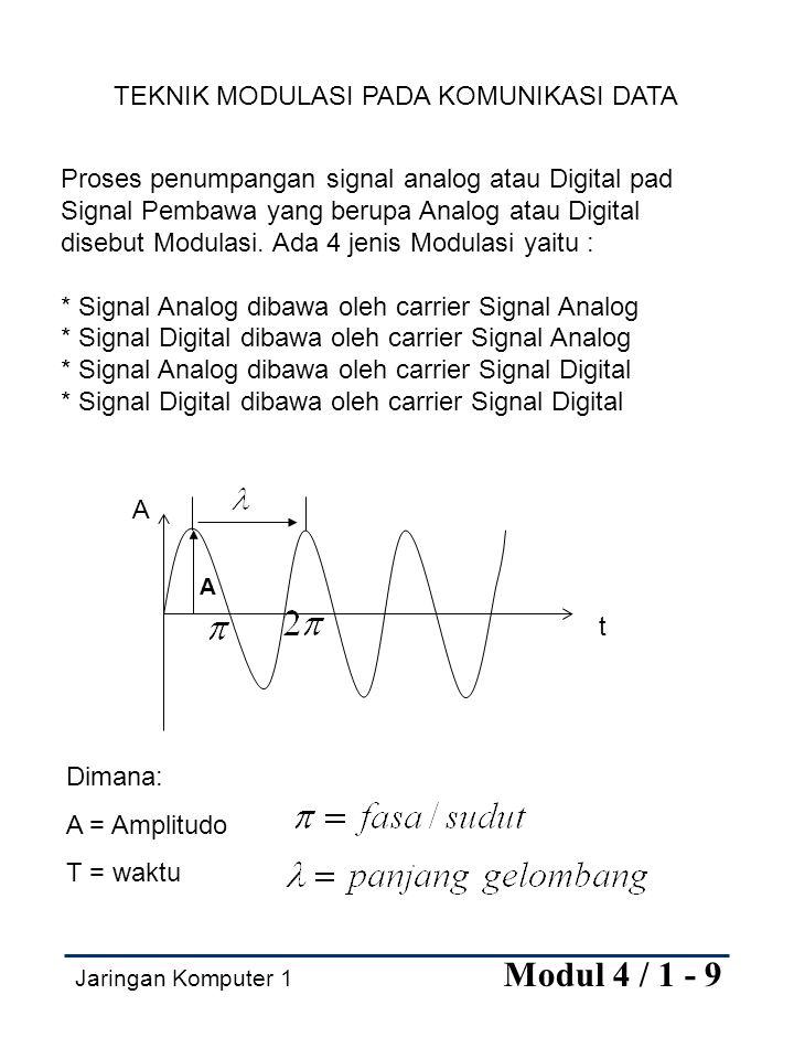 TEKNIK MODULASI PADA KOMUNIKASI DATA Proses penumpangan signal analog atau Digital pad Signal Pembawa yang berupa Analog atau Digital disebut Modulasi