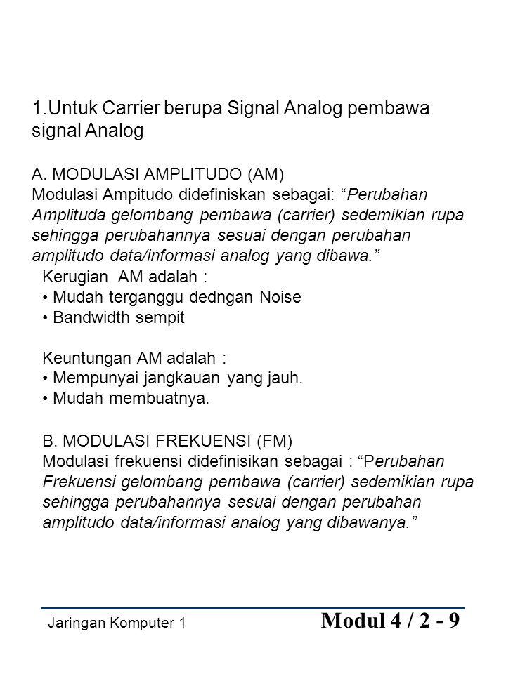 """1.Untuk Carrier berupa Signal Analog pembawa signal Analog A. MODULASI AMPLITUDO (AM) Modulasi Ampitudo didefiniskan sebagai: """"Perubahan Amplituda gel"""