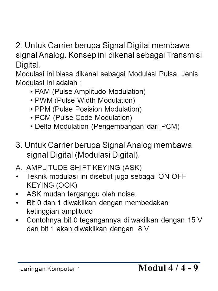 2. Untuk Carrier berupa Signal Digital membawa signal Analog. Konsep ini dikenal sebagai Transmisi Digital. Modulasi ini biasa dikenal sebagai Modulas