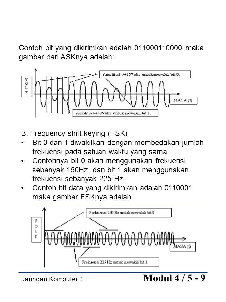 Contoh bit yang dikirimkan adalah 011000110000 maka gambar dari ASKnya adalah: B. Frequency shift keying (FSK) Bit 0 dan 1 diwakilkan dengan membedaka