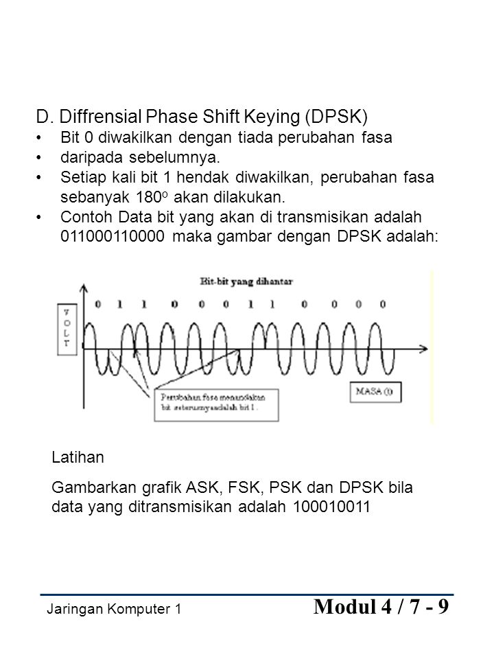 D. Diffrensial Phase Shift Keying (DPSK) Bit 0 diwakilkan dengan tiada perubahan fasa daripada sebelumnya. Setiap kali bit 1 hendak diwakilkan, peruba