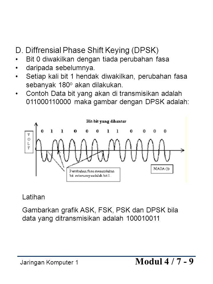 4.Untuk Carrier berupa Signal Digital membawa signal Digital.