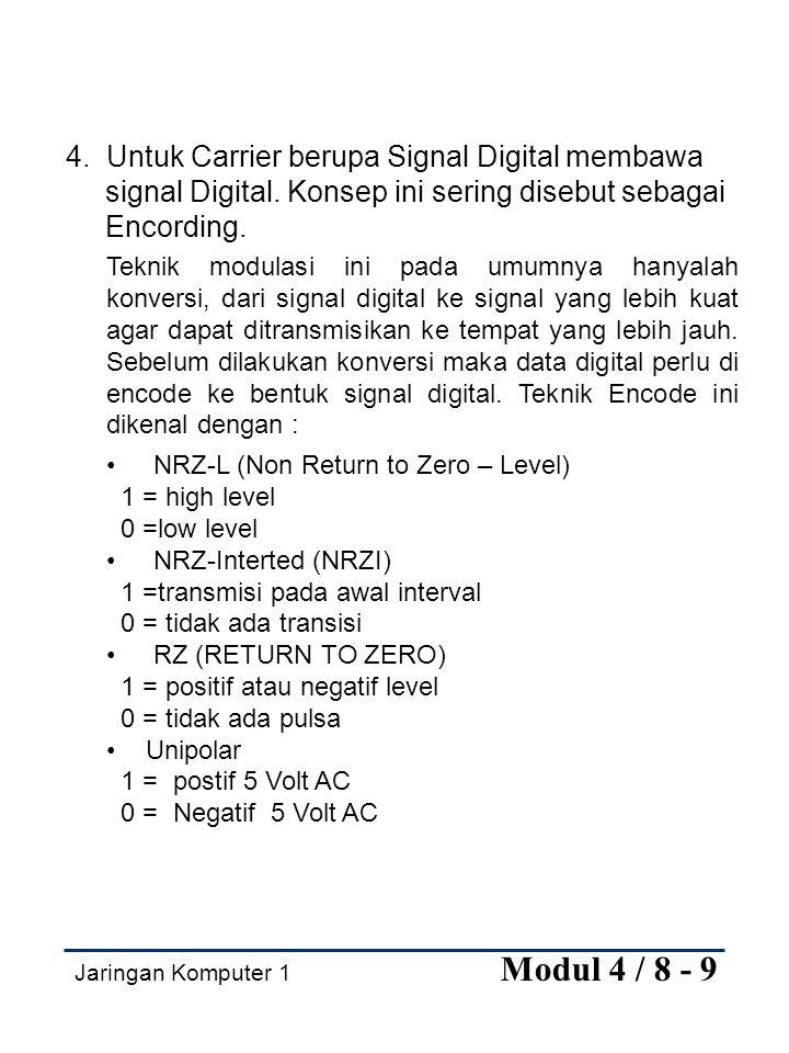 4. Untuk Carrier berupa Signal Digital membawa signal Digital. Konsep ini sering disebut sebagai Encording. Teknik modulasi ini pada umumnya hanyalah