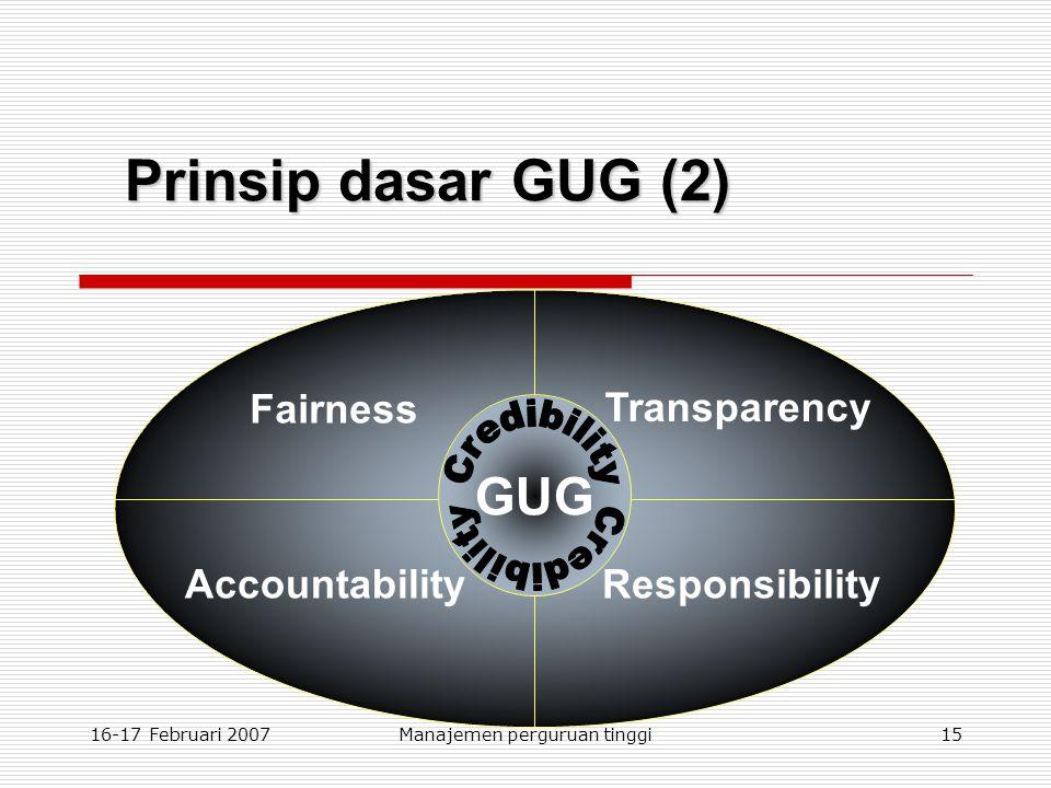 16-17 Februari 2007Manajemen perguruan tinggi15 Prinsip dasar GUG (2) Fairness Transparency AccountabilityResponsibility GUG