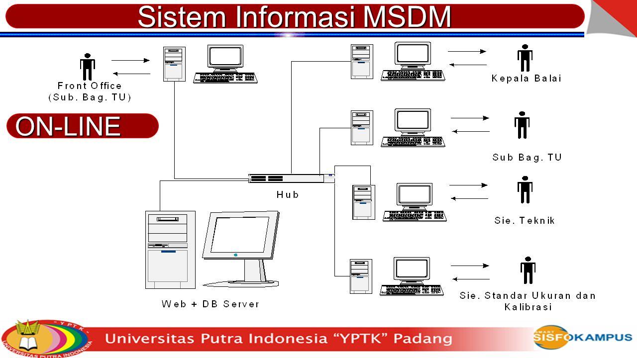 Sistem Informasi MSDM ON-LINE