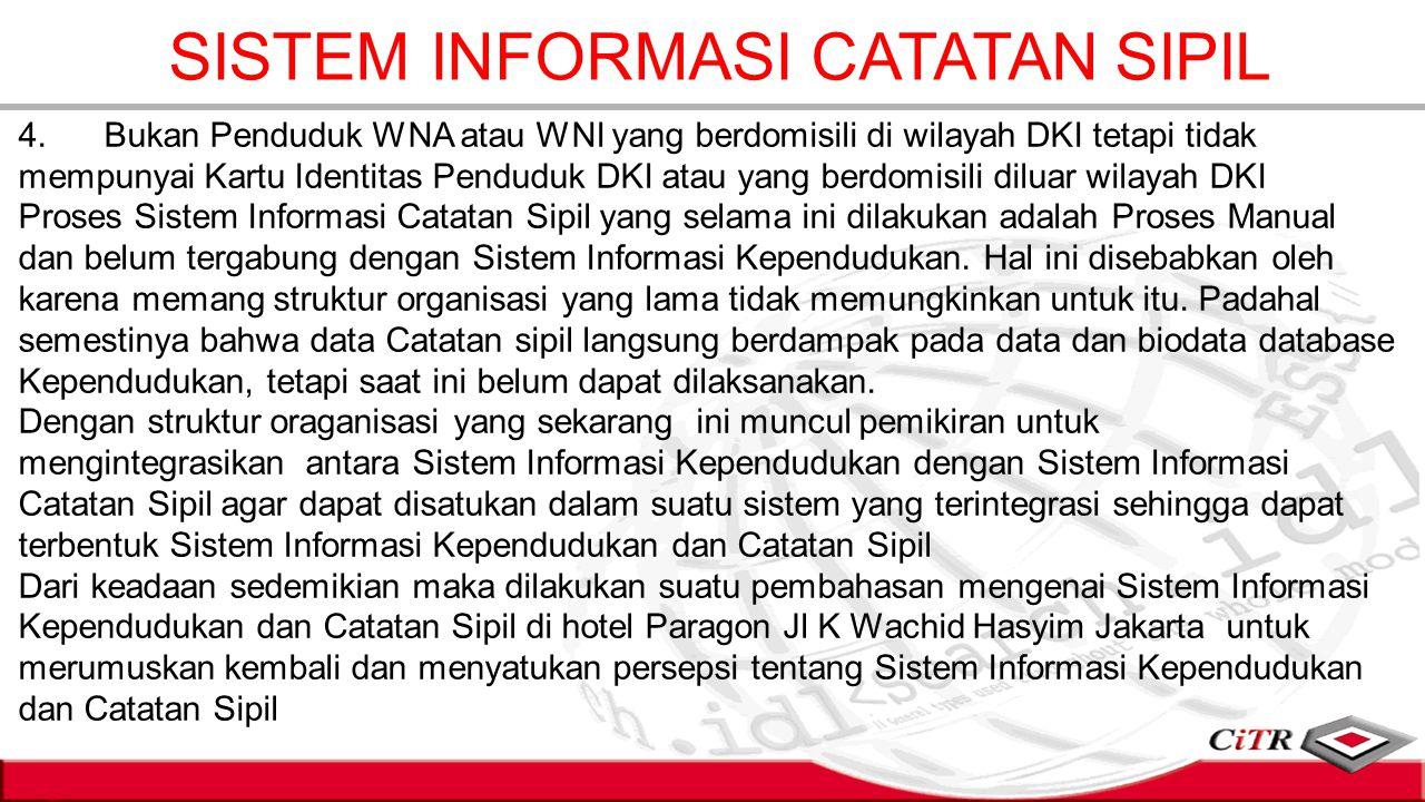4. Bukan Penduduk WNA atau WNI yang berdomisili di wilayah DKI tetapi tidak mempunyai Kartu Identitas Penduduk DKI atau yang berdomisili diluar wilaya