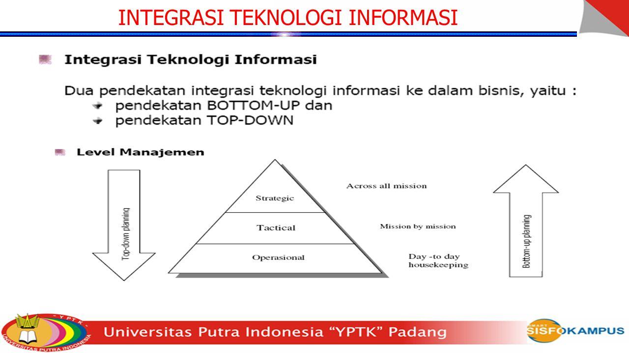 USE CASE DIAGRAM PENDAFTARAN STUDI KASUS : AUDIT SISTEM INFORMASI (AUSI)