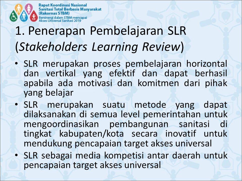 1. Penerapan Pembelajaran SLR (Stakeholders Learning Review) SLR merupakan proses pembelajaran horizontal dan vertikal yang efektif dan dapat berhasil