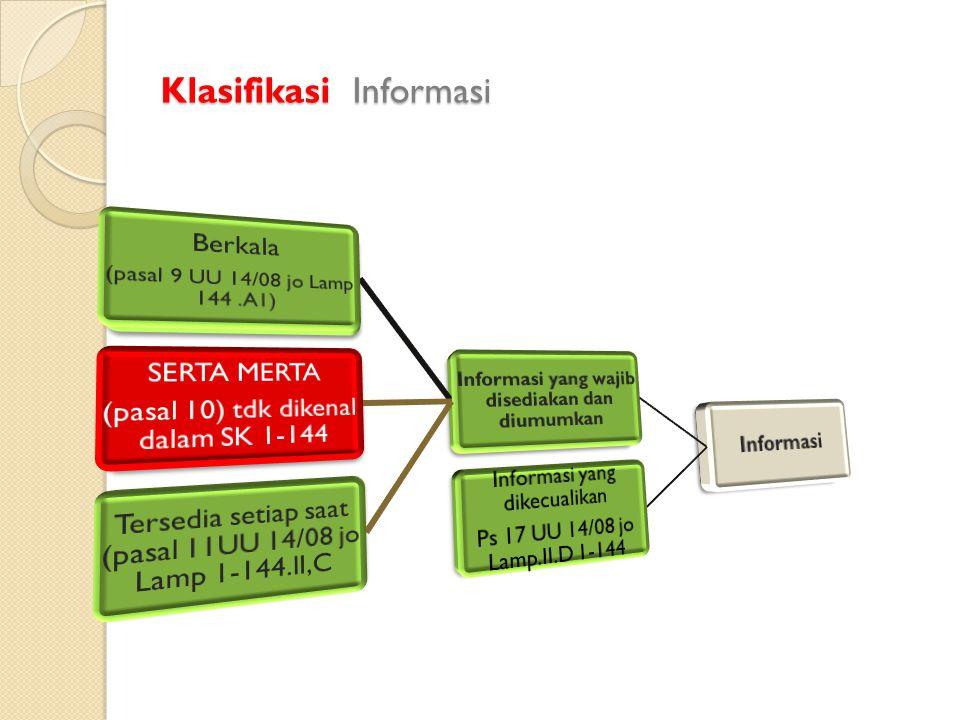 Informasi diumumkan melalui: Situs resmi/Website MA (dapat diakses dimana saja bagi yg memiliki jaringan internet, CTS( Case Tracking System) atau Sis