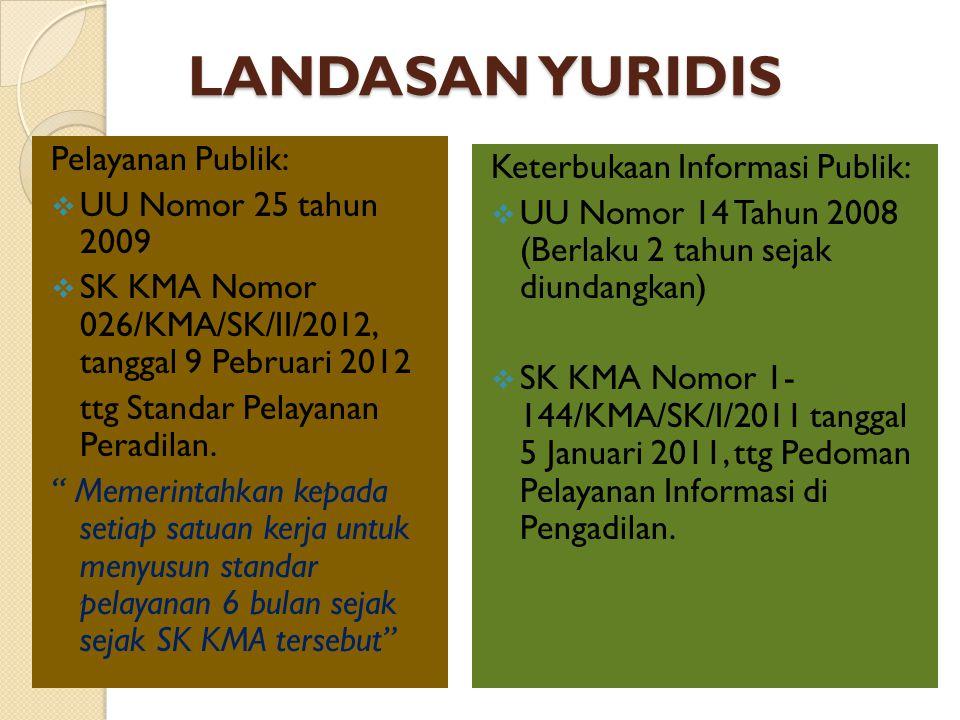 LANDASAN YURIDIS Pelayanan Publik:  UU Nomor 25 tahun 2009  SK KMA Nomor 026/KMA/SK/II/2012, tanggal 9 Pebruari 2012 ttg Standar Pelayanan Peradilan.