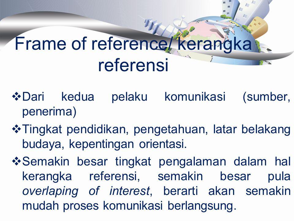 Frame of reference/ kerangka referensi  Dari kedua pelaku komunikasi (sumber, penerima)  Tingkat pendidikan, pengetahuan, latar belakang budaya, kep