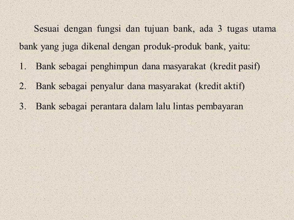 b.Asas, Fungsi, dan Tujuan Bank Menurut Pasal 2 UU No.