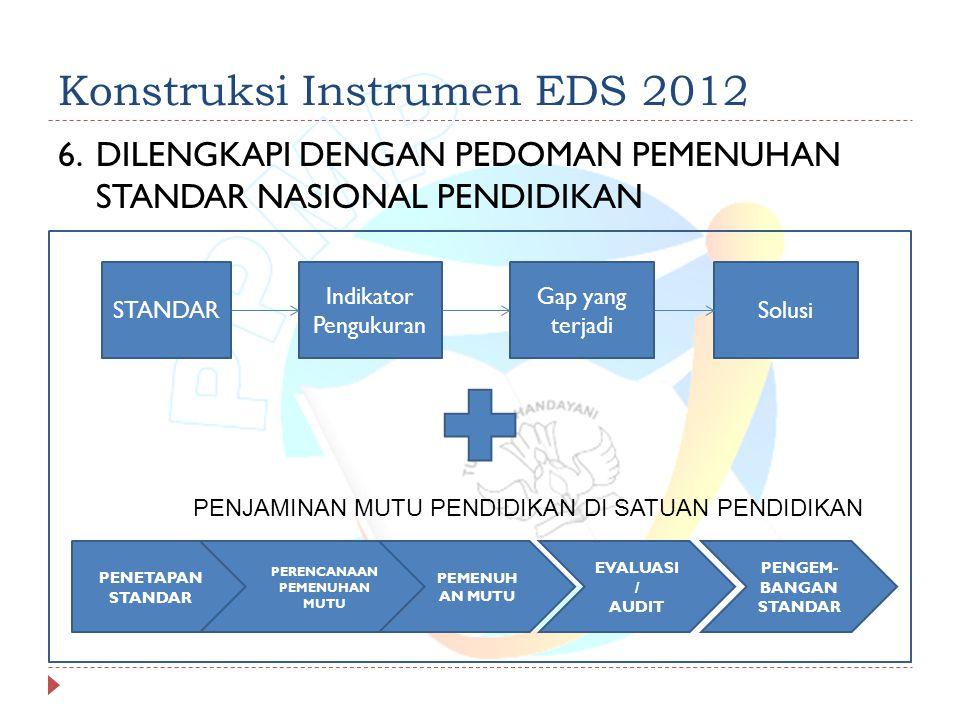 Konstruksi Instrumen EDS 2012 6.DILENGKAPI DENGAN PEDOMAN PEMENUHAN STANDAR NASIONAL PENDIDIKAN STANDAR Indikator Pengukuran Gap yang terjadi Solusi PENETAPAN STANDAR PERENCANAAN PEMENUHAN MUTU PEMENUH AN MUTU EVALUASI / AUDIT PENGEM- BANGAN STANDAR PENJAMINAN MUTU PENDIDIKAN DI SATUAN PENDIDIKAN