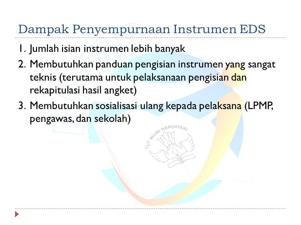 Dampak Penyempurnaan Instrumen EDS 1.Jumlah isian instrumen lebih banyak 2.Membutuhkan panduan pengisian instrumen yang sangat teknis (terutama untuk pelaksanaan pengisian dan rekapitulasi hasil angket) 3.Membutuhkan sosialisasi ulang kepada pelaksana (LPMP, pengawas, dan sekolah)