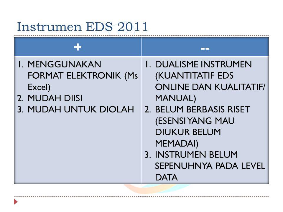 Instrumen EDS 2011