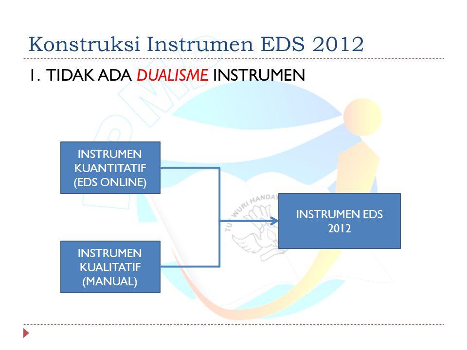 Konstruksi Instrumen EDS 2012 1.TIDAK ADA DUALISME INSTRUMEN INSTRUMEN KUALITATIF (MANUAL) INSTRUMEN KUANTITATIF (EDS ONLINE) INSTRUMEN EDS 2012