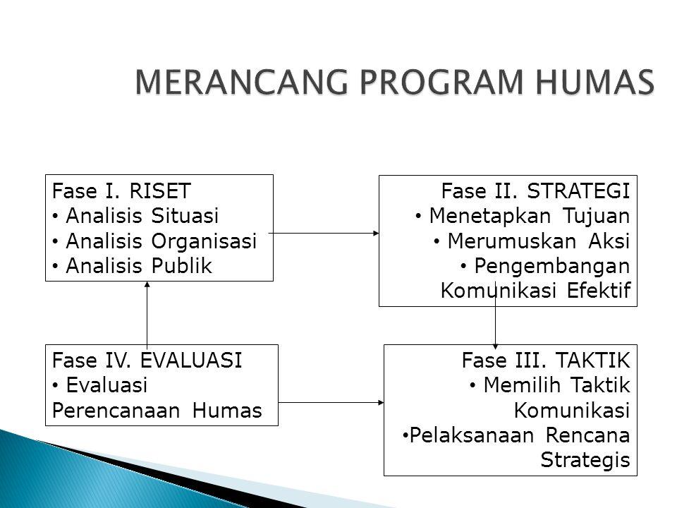 MERANCANG PROGRAM HUMAS Fase I. RISET Analisis Situasi Analisis Organisasi Analisis Publik Fase II. STRATEGI Menetapkan Tujuan Merumuskan Aksi Pengemb