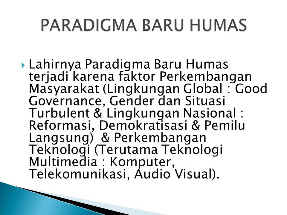  Lahirnya Paradigma Baru Humas terjadi karena faktor Perkembangan Masyarakat (Lingkungan Global : Good Governance, Gender dan Situasi Turbulent & Lin