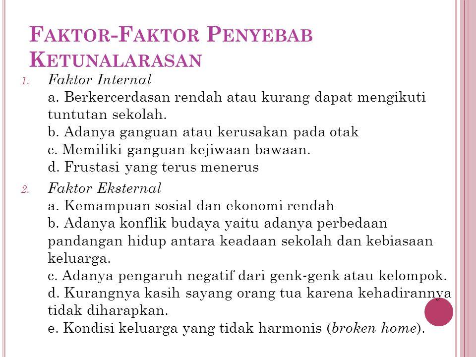 F AKTOR -F AKTOR P ENYEBAB K ETUNALARASAN 1. Faktor Internal a. Berkercerdasan rendah atau kurang dapat mengikuti tuntutan sekolah. b. Adanya ganguan