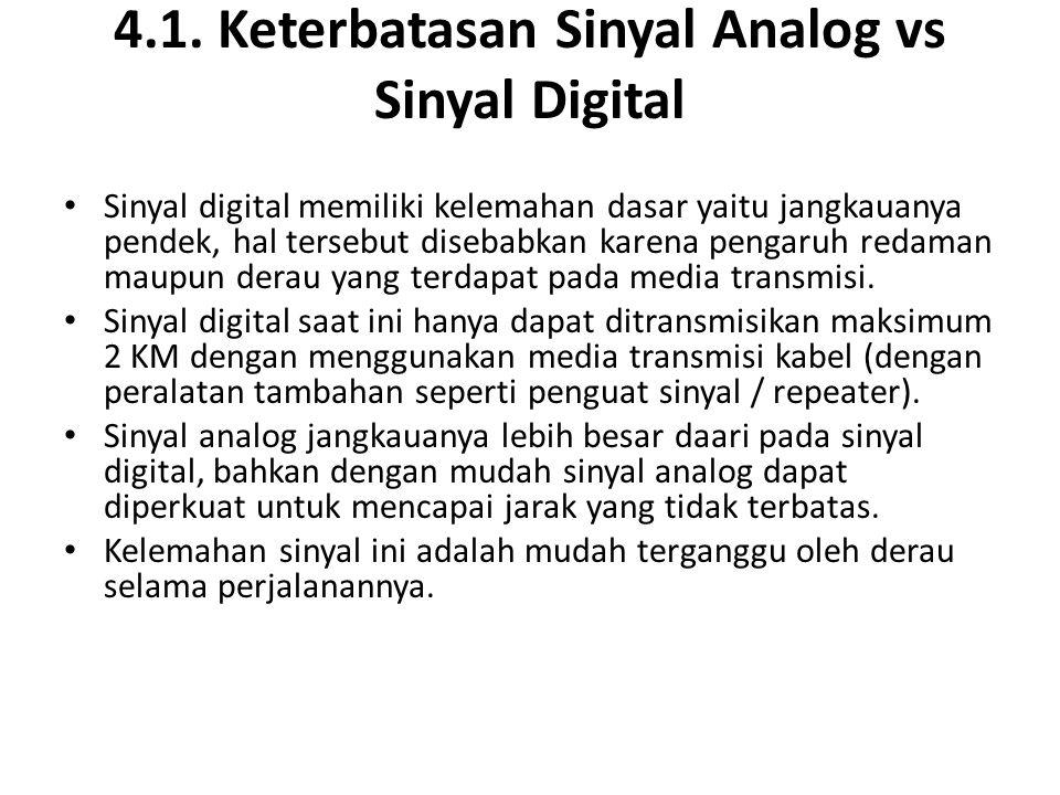 4.1. Keterbatasan Sinyal Analog vs Sinyal Digital Sinyal digital memiliki kelemahan dasar yaitu jangkauanya pendek, hal tersebut disebabkan karena pen