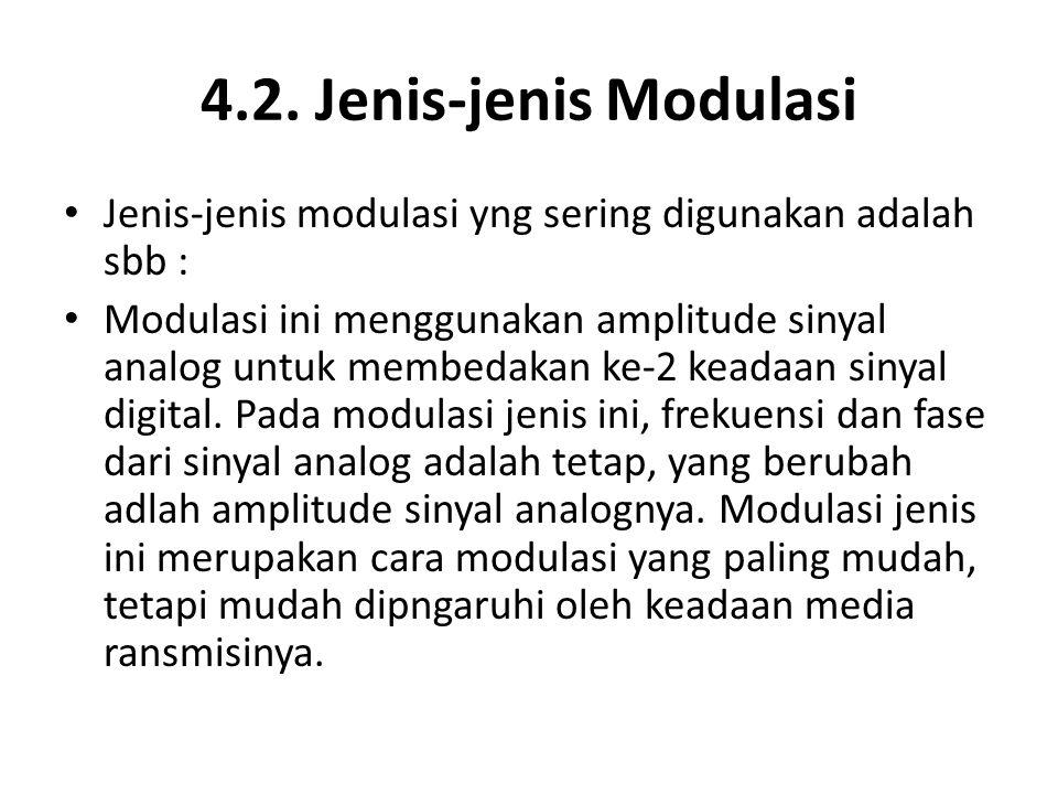 4.2. Jenis-jenis Modulasi Jenis-jenis modulasi yng sering digunakan adalah sbb : Modulasi ini menggunakan amplitude sinyal analog untuk membedakan ke-