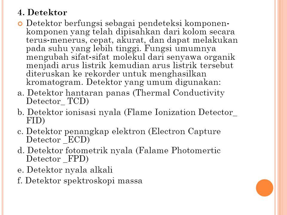 4. Detektor Detektor berfungsi sebagai pendeteksi komponen- komponen yang telah dipisahkan dari kolom secara terus-menerus, cepat, akurat, dan dapat m
