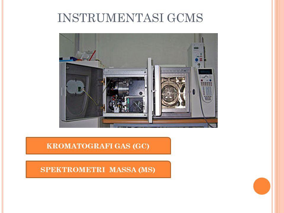 SPEKTROMETRI MASSA (MS) INSTRUMENTASI GCMS KROMATOGRAFI GAS (GC)
