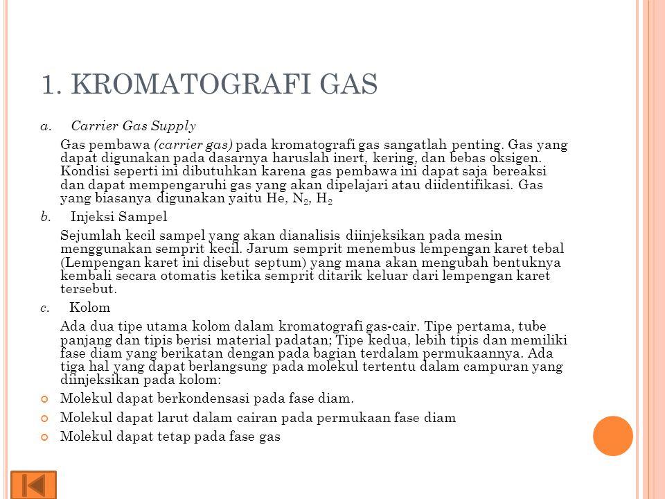 1.KROMATOGRAFI GAS a.