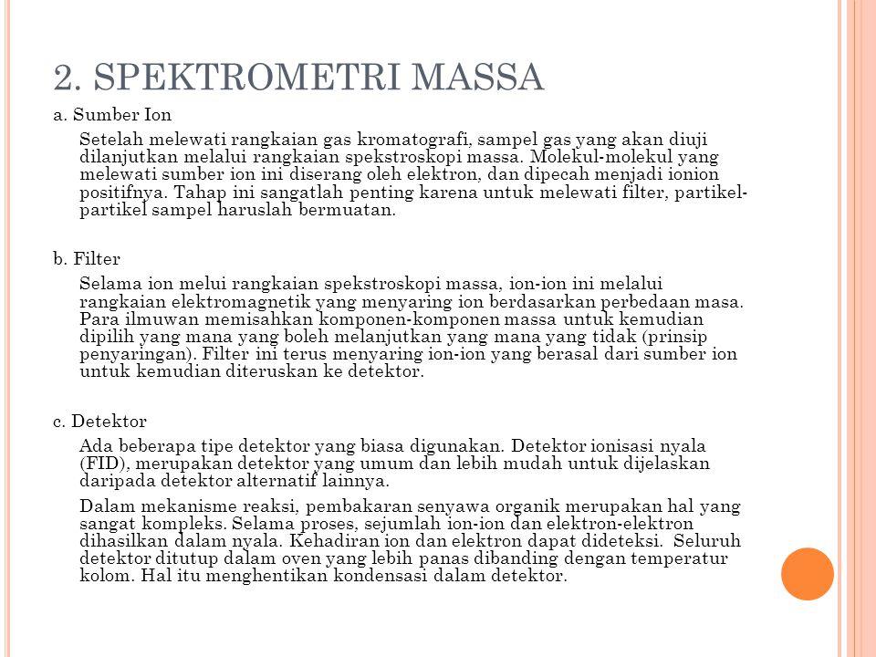 2. SPEKTROMETRI MASSA a. Sumber Ion Setelah melewati rangkaian gas kromatografi, sampel gas yang akan diuji dilanjutkan melalui rangkaian spekstroskop