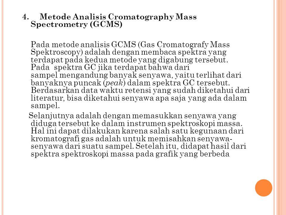 4. Metode Analisis Cromatography Mass Spectrometry (GCMS) Pada metode analisis GCMS (Gas Cromatografy Mass Spektroscopy) adalah dengan membaca spektra