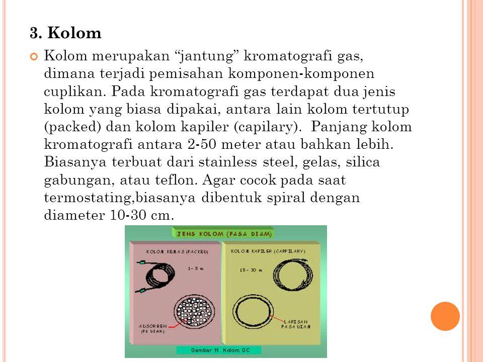 """3. Kolom Kolom merupakan """"jantung"""" kromatografi gas, dimana terjadi pemisahan komponen-komponen cuplikan. Pada kromatografi gas terdapat dua jenis kol"""