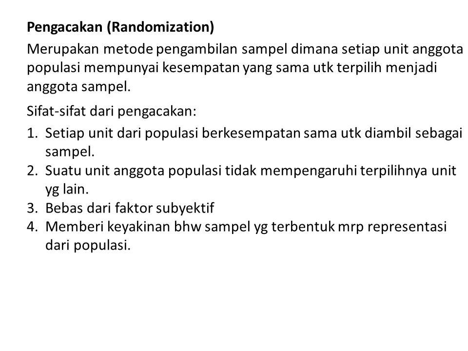 Metode pengacakan: 1.Metode lotre 2.Metode lempar mata uang (Muka atau Belakang) 3.Metode lempar dadu 4.Metode tabel angka acaktabel angka acak Keuntungan pengacakan: 1.Obyektif 2.Ekonomis 3.Mudah 4.Memenuhi asumsi bagi metode statistika yg akan digunakan (sah) 5.Akurat 6.Praktis 7.Representatif