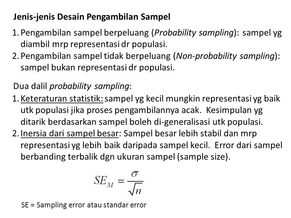 Jenis-jenis Desain Pengambilan Sampel 1.Pengambilan sampel berpeluang (Probability sampling): sampel yg diambil mrp representasi dr populasi. 2.Pengam