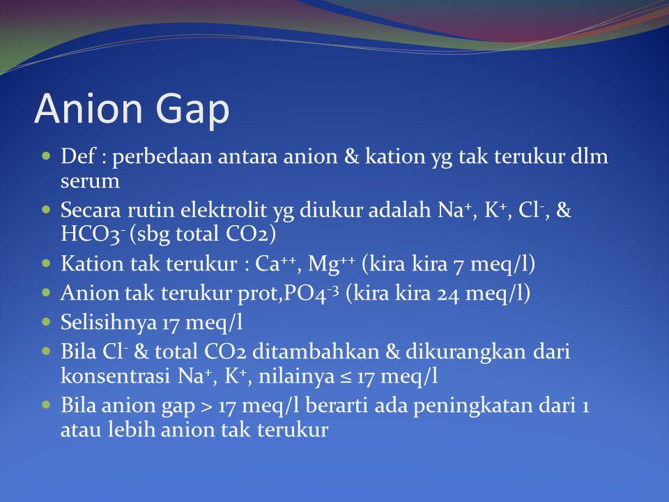 Anion Gap Def : perbedaan antara anion & kation yg tak terukur dlm serum Secara rutin elektrolit yg diukur adalah Na +, K +, Cl -, & HCO3 - (sbg total