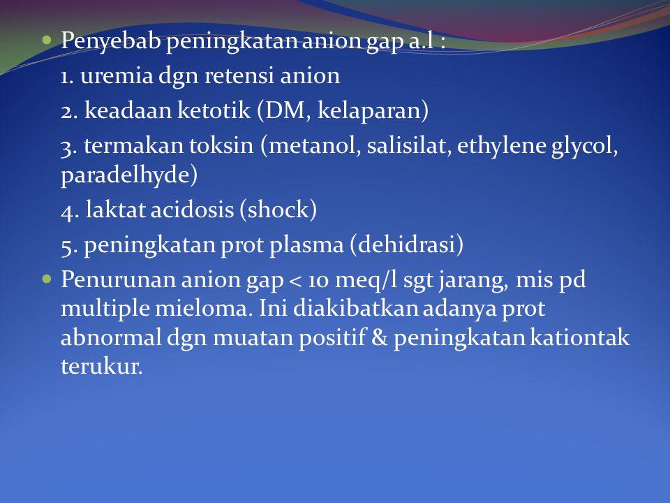 Penyebab peningkatan anion gap a.l : 1. uremia dgn retensi anion 2. keadaan ketotik (DM, kelaparan) 3. termakan toksin (metanol, salisilat, ethylene g