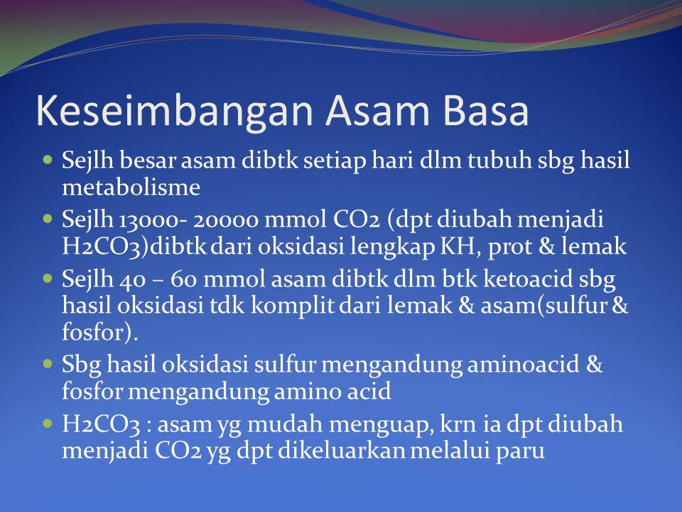 Keseimbangan Asam Basa Sejlh besar asam dibtk setiap hari dlm tubuh sbg hasil metabolisme Sejlh 13000- 20000 mmol CO2 (dpt diubah menjadi H2CO3)dibtk