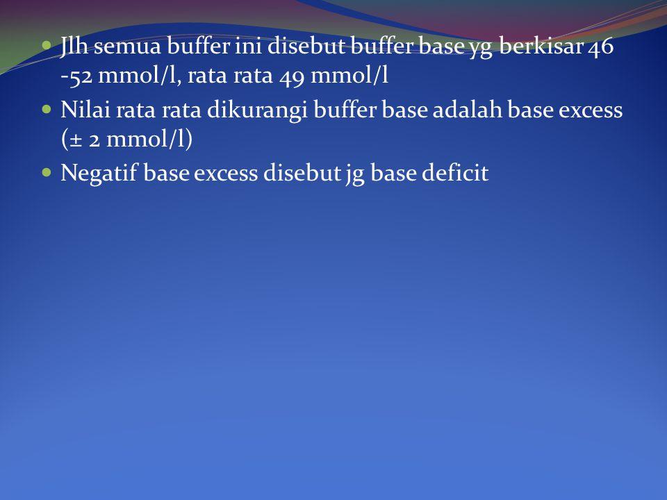 Jlh semua buffer ini disebut buffer base yg berkisar 46 -52 mmol/l, rata rata 49 mmol/l Nilai rata rata dikurangi buffer base adalah base excess (± 2