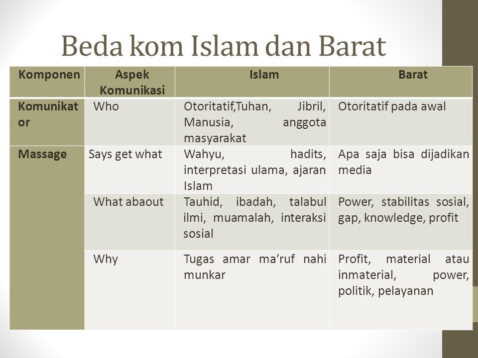Beda kom Islam dan Barat KomponenAspek Komunikasi IslamBarat Komunikat or WhoOtoritatif,Tuhan, Jibril, Manusia, anggota masyarakat Otoritatif pada awa