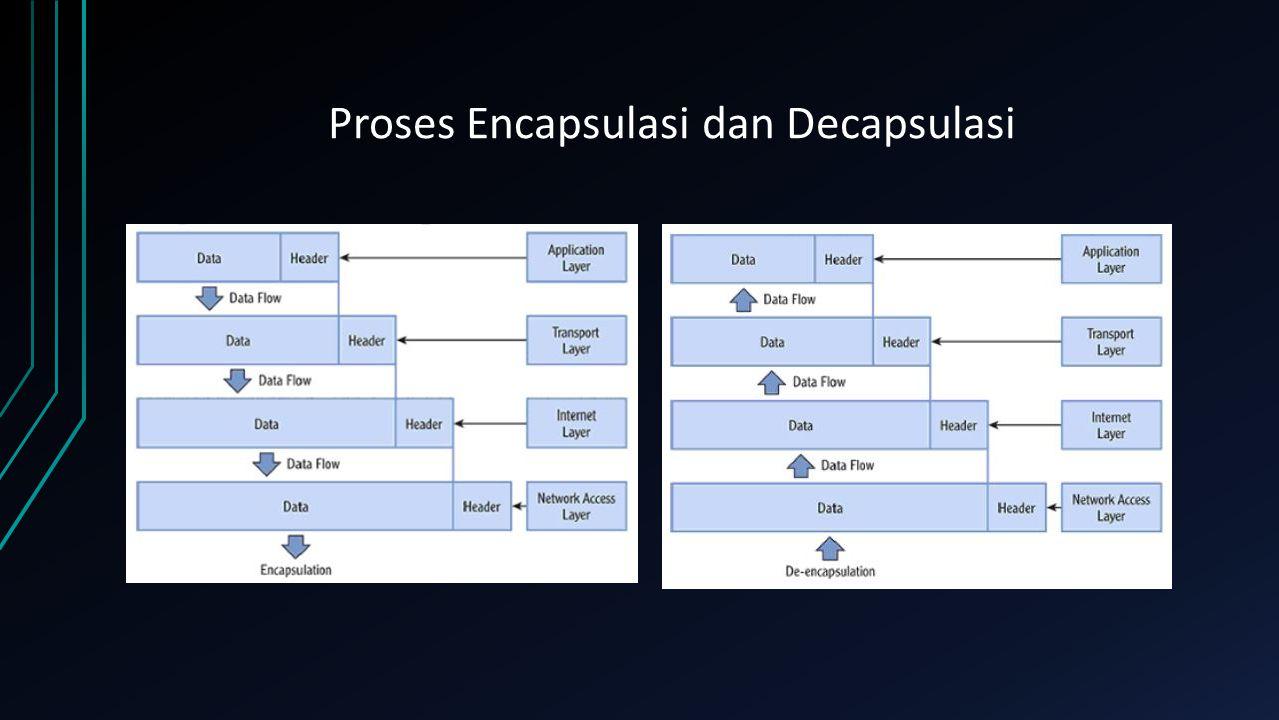 Proses Encapsulasi dan Decapsulasi