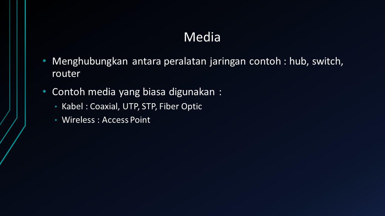 Media Menghubungkan antara peralatan jaringan contoh : hub, switch, router Contoh media yang biasa digunakan : Kabel : Coaxial, UTP, STP, Fiber Optic