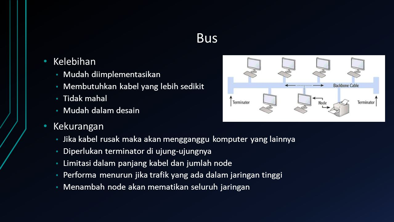 Peralatan Jaringan Lan Card Hub / Switch Router Access Point