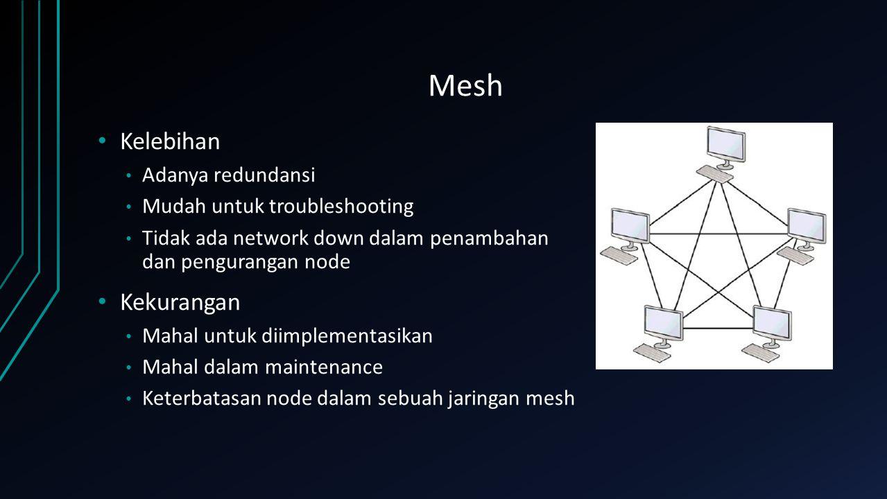 Mesh Kelebihan Adanya redundansi Mudah untuk troubleshooting Tidak ada network down dalam penambahan dan pengurangan node Kekurangan Mahal untuk diimp
