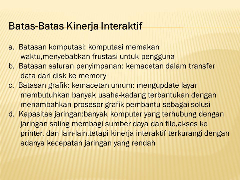 Batas-Batas Kinerja Interaktif a.