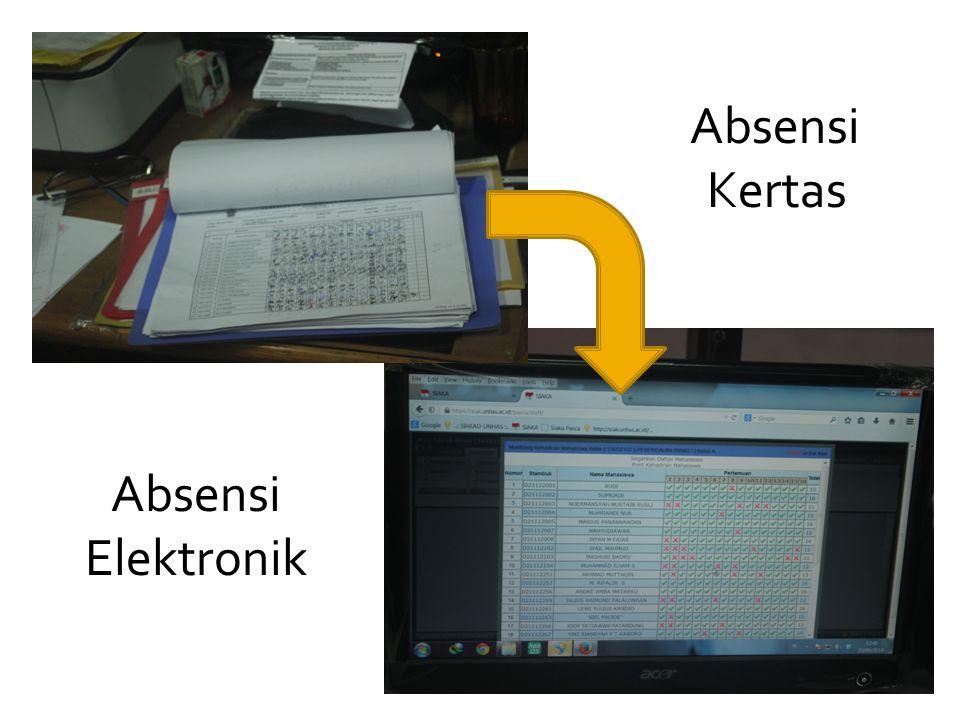 Absensi Kertas Absensi Elektronik